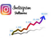 Best Instagram Automobile En And PowerLikes