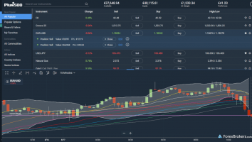 Introduction to the Group500 trading platform